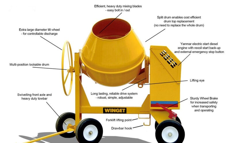 Winget machinery features